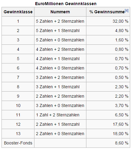 Hchste gewinnchance beim roulette degenerate gambling definition