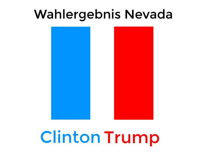 Wahlergebnis Nevada