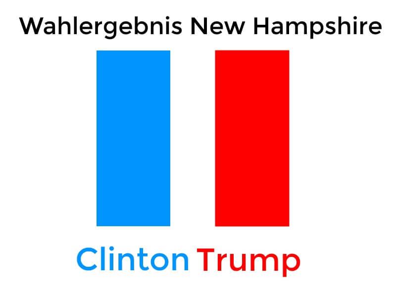 Wahlergebnis New Hampshire