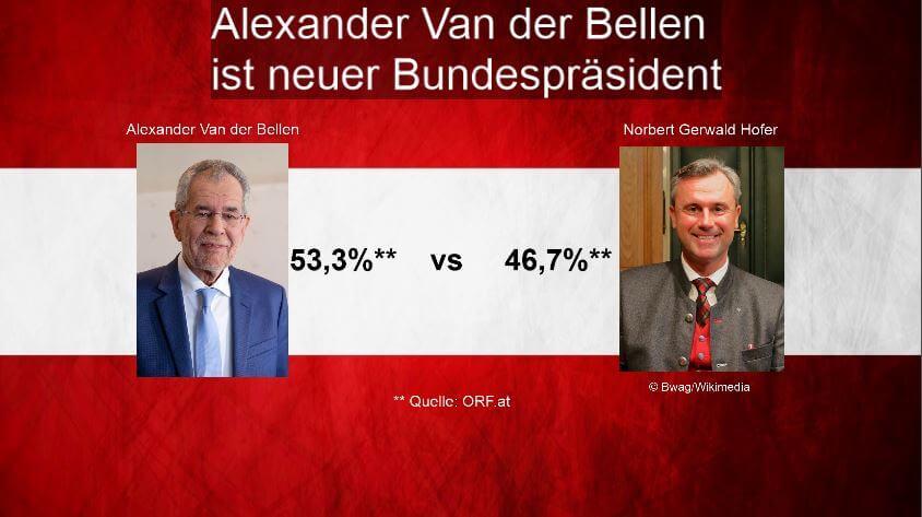 Wahlergebnis 2016: Der neue Bundespräsident heißt Alexander Van der Bellen (04.12.2016 um 17:15)