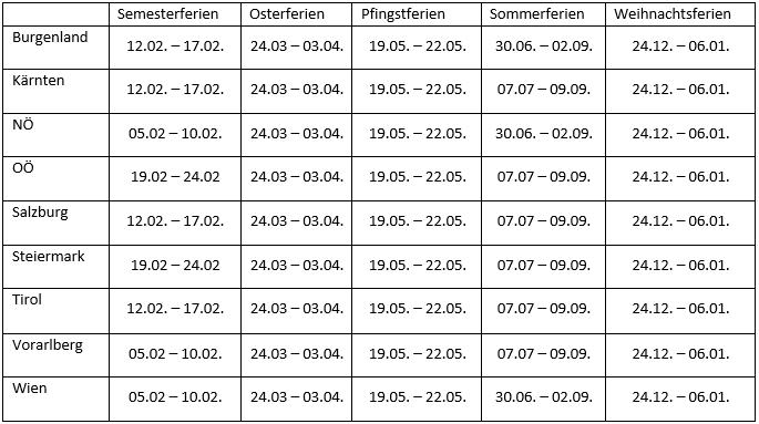 Schulferien In österreich 2018 2017 Alle Kalenderdaten Auf Einem