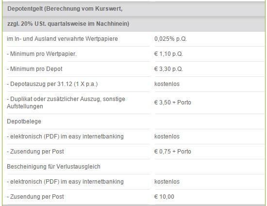 Aktiendepot easybank Österreich eröffnen - Konditionen