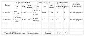 fahrtenbuch muster - Fahrtenbuch Muster